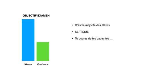 Stratégie de préparation à l'examen