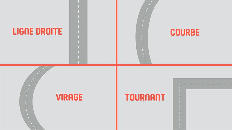 Utiliser le volant dans différentes situations